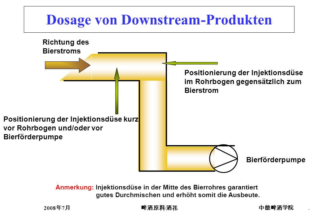 2008 7 /. Anmerkung: Injektionsdüse in der Mitte des Bierrohres garantiert gutes Durchmischen und erhöht somit die Ausbeute. Positionierung der Injekt