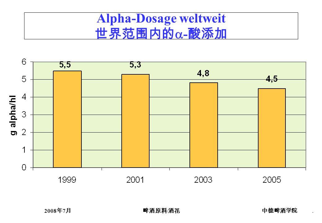 2008 7 /. Alpha-Dosage weltweit -