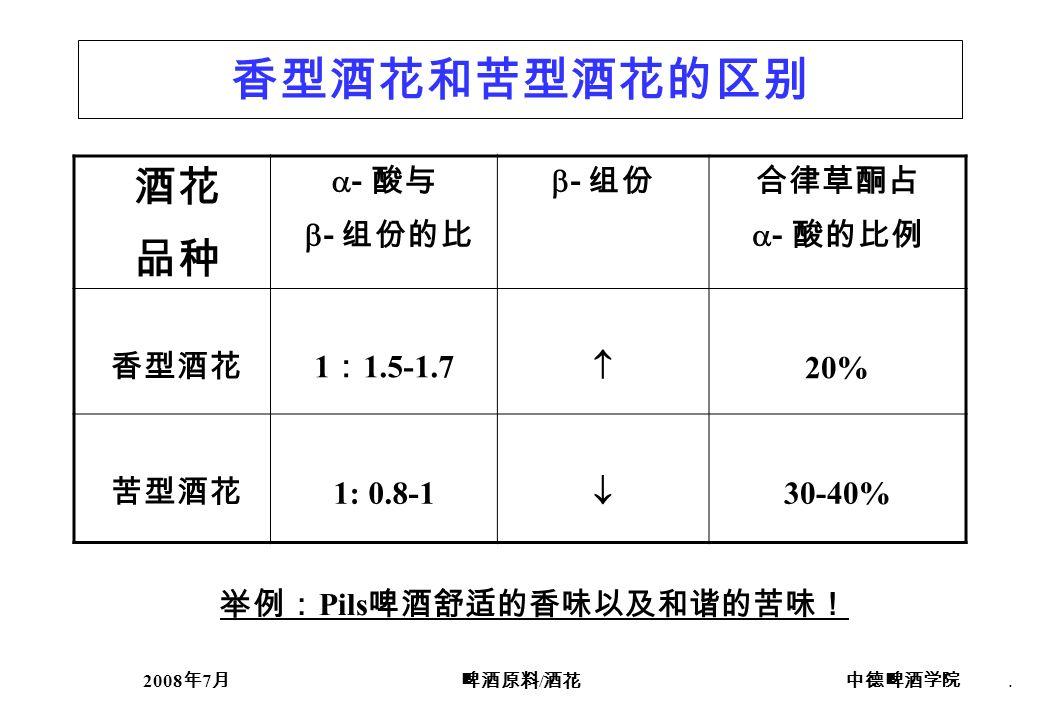 2008 7 /. - - - 1 1.5-1.7 20% 1: 0.8-1 30-40% Pils