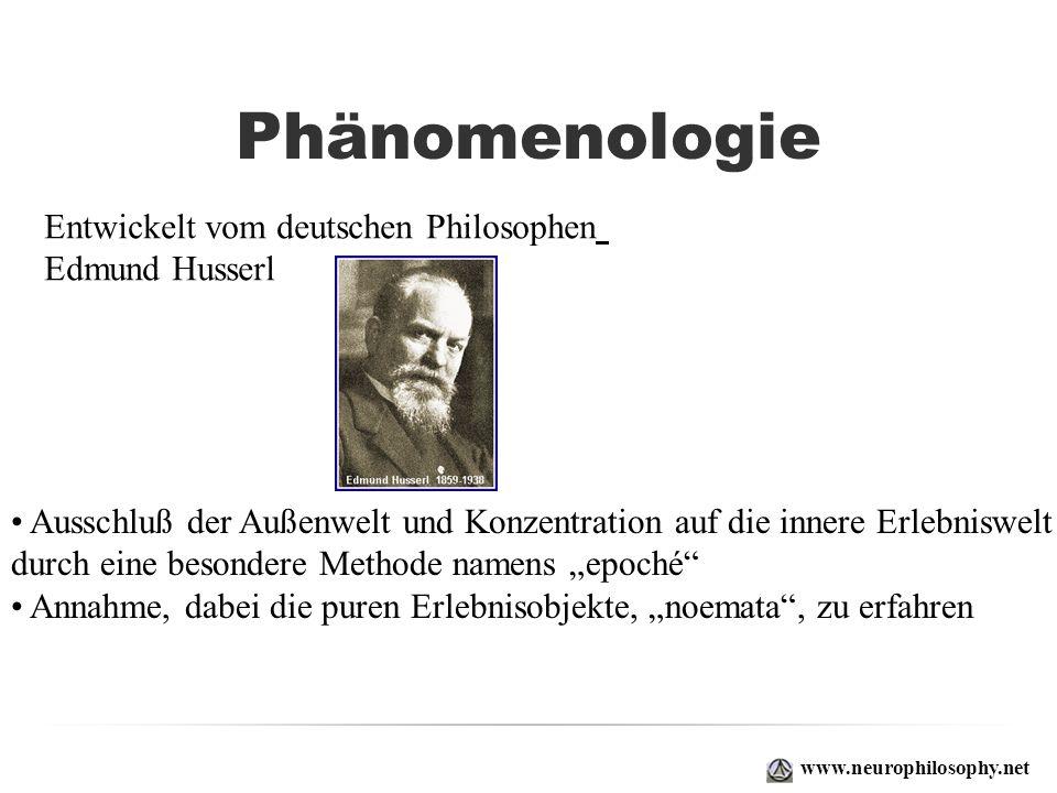 Phänomenologie Entwickelt vom deutschen Philosophen Edmund Husserl Ausschluß der Außenwelt und Konzentration auf die innere Erlebniswelt durch eine be