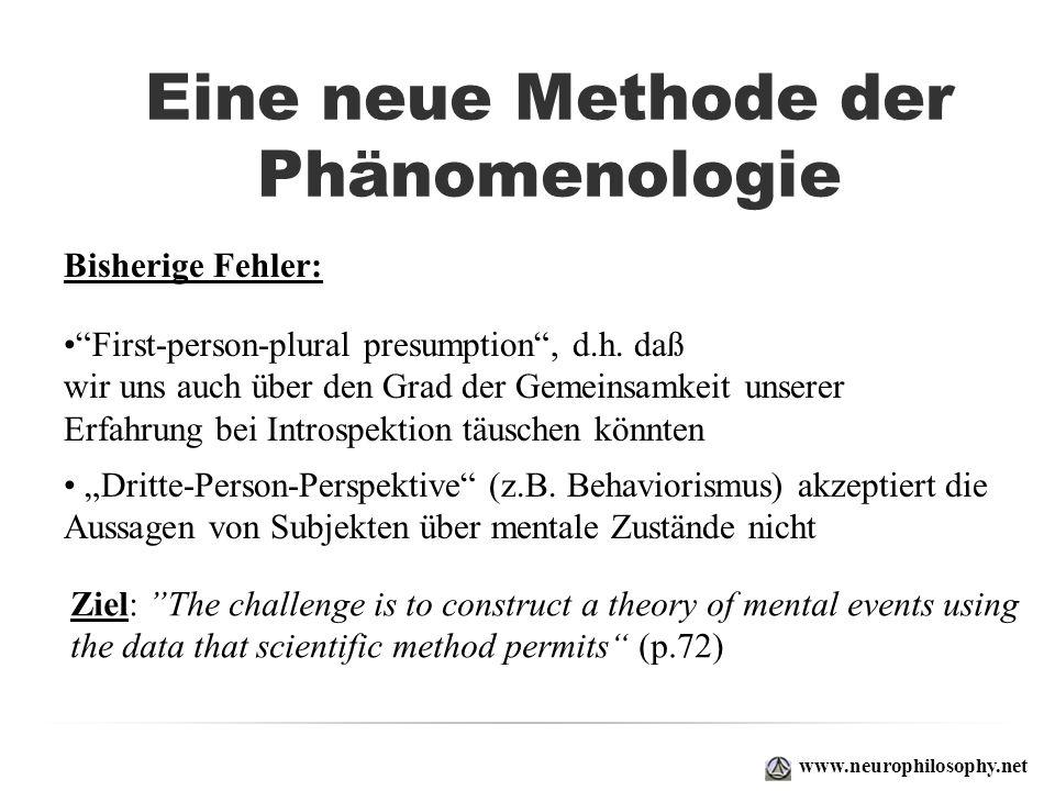 Eine neue Methode der Phänomenologie First-person-plural presumption, d.h. daß wir uns auch über den Grad der Gemeinsamkeit unserer Erfahrung bei Intr