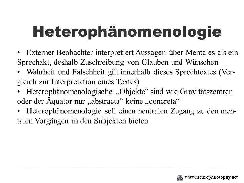 Heterophänomenologie www.neurophilosophy.net Externer Beobachter interpretiert Aussagen über Mentales als ein Sprechakt, deshalb Zuschreibung von Glau