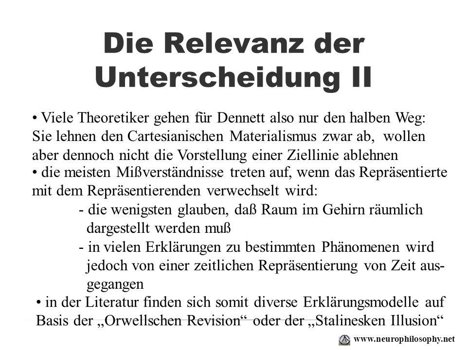 Die Relevanz der Unterscheidung II www.neurophilosophy.net Viele Theoretiker gehen für Dennett also nur den halben Weg: Sie lehnen den Cartesianischen