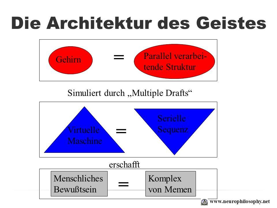 Die Architektur des Geistes www.neurophilosophy.net Virtuelle Maschine Serielle Sequenz = Parallel verarbei- tende Struktur Gehirn = Simuliert durch M