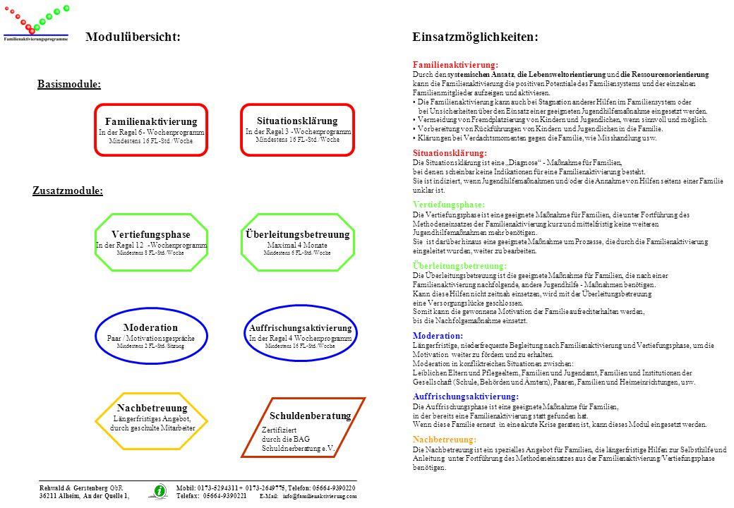 Rehwald & Gerstenberg Rehwald & Gerstenberg GbR 36211 Alheim, An der Quelle 1 Mobil: 0173-5294311 + 0173-2649775 Telefon:05664-9390220 Telefax:05664-9390221 E-Mail:info@familienaktivierung.com Nebenstelle: 34260 Kaufungen, Pfalzstr.8 Heike Rehwald, Jahrgang 1961 Diplom Sozialpädagogin Verh., 3 Kinder Hans-W.
