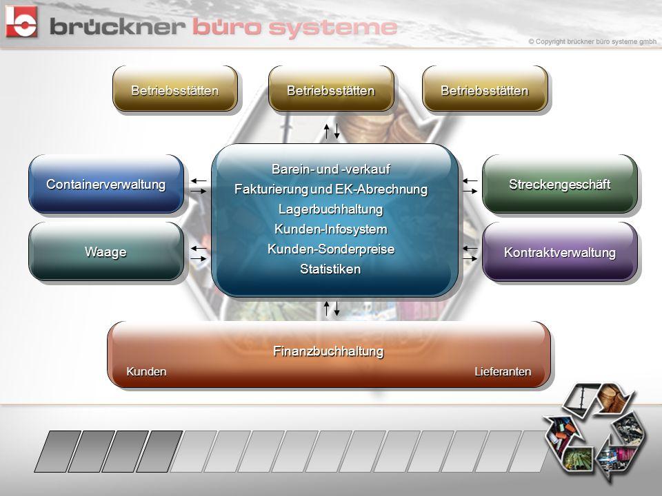 Containerverwaltung Waage Streckengeschäft Kontraktverwaltung Barein- und -verkauf Fakturierung und EK-Abrechnung LagerbuchhaltungKunden-InfosystemKun