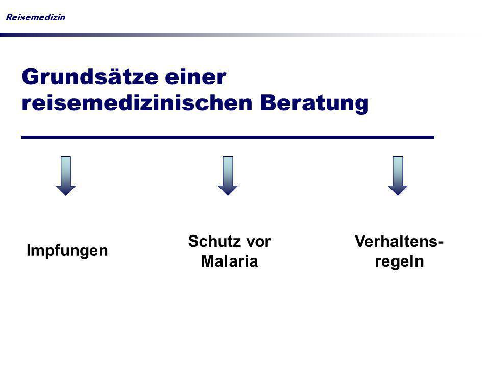 Tollwut – Impfschema (postexpositionell) Impfungen Grad der Exposition durch tollwutverdächtiges oder tollwütiges Tier durch Tollwut-Impfköder III jegliche Bissverletzung, Kontamination von Schleimhäuten Kontamination von Schleimhäuten oder frischen Hautverletzungen 0 – 3 – 7 – 14 – 28 Tage90 Tage Rabies-Hyperimmunglobulin (20 IE/Kg KG)