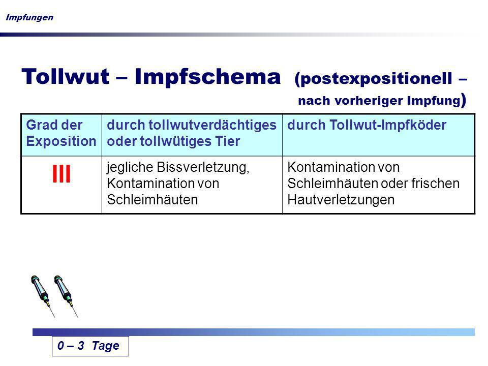Tollwut – Impfschema (postexpositionell – nach vorheriger Impfung ) Impfungen Grad der Exposition durch tollwutverdächtiges oder tollwütiges Tier durc