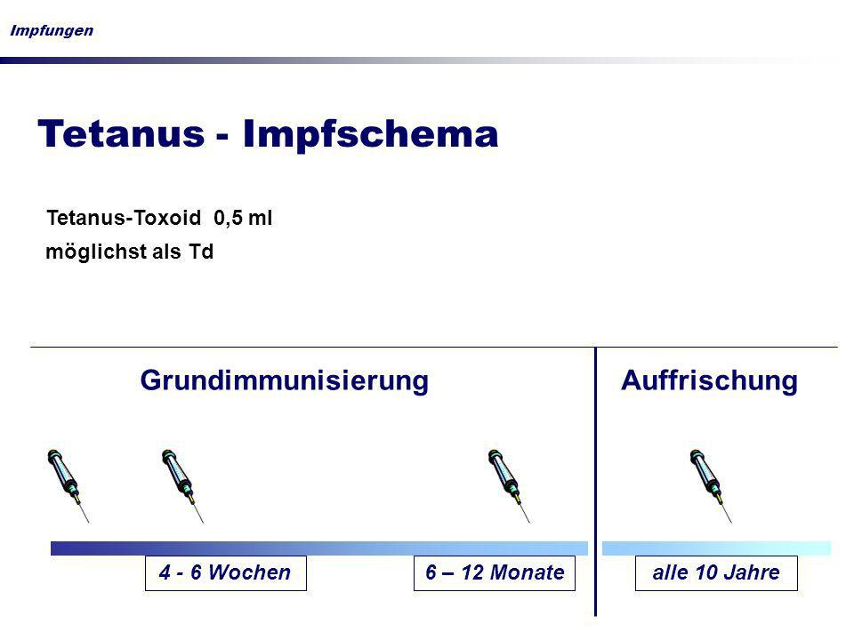 Tetanus - Impfschema Impfungen 4 - 6 Wochen6 – 12 Monatealle 10 Jahre GrundimmunisierungAuffrischung Tetanus-Toxoid 0,5 ml möglichst als Td