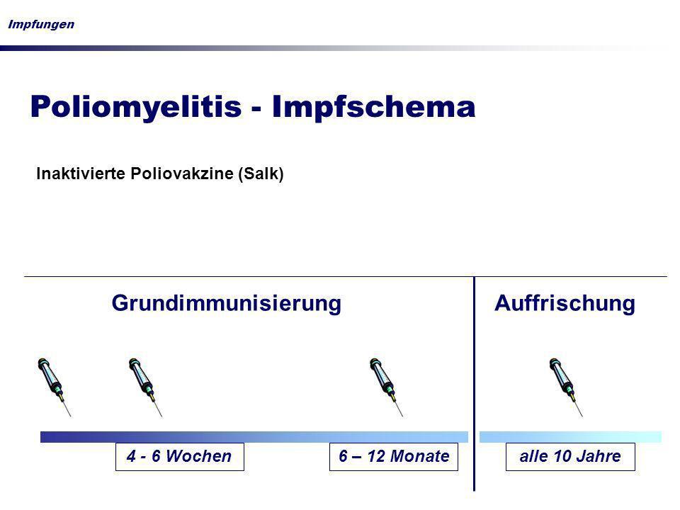 Poliomyelitis - Impfschema Impfungen 4 - 6 Wochen6 – 12 Monatealle 10 Jahre GrundimmunisierungAuffrischung Inaktivierte Poliovakzine (Salk)