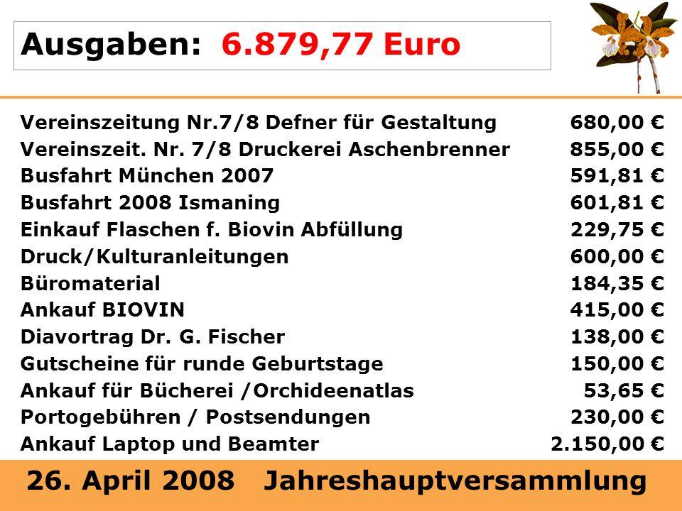 26. April 2008 Jahreshauptversammlung Ausgaben: 6.879,77 Euro Vereinszeitung Nr.7/8 Defner für Gestaltung680,00 Vereinszeit. Nr. 7/8 Druckerei Aschenb