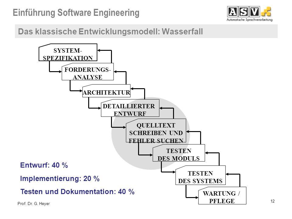 Einführung Software Engineering 12 Prof. Dr. G. Heyer FORDERUNGS- ANALYSE ARCHITEKTUR SYSTEM- SPEZIFIKATION WARTUNG / PFLEGE DETAILLIERTER ENTWURF QUE