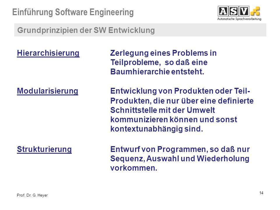 Einführung Software Engineering 14 Prof. Dr. G. Heyer HierarchisierungZerlegung eines Problems in Teilprobleme, so daß eine Baumhierarchie entsteht. M