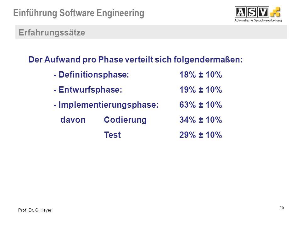 Einführung Software Engineering 15 Prof. Dr. G. Heyer Der Aufwand pro Phase verteilt sich folgendermaßen: - Definitionsphase:18% ± 10% - Entwurfsphase