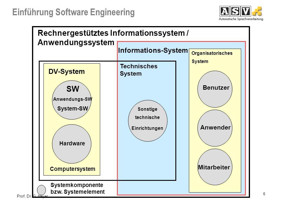 Einführung Software Engineering 6 Prof. Dr. G. Heyer Rechnergestütztes Informationssystem / Anwendungssystem DV-System Computersystem SW Anwendungs-SW