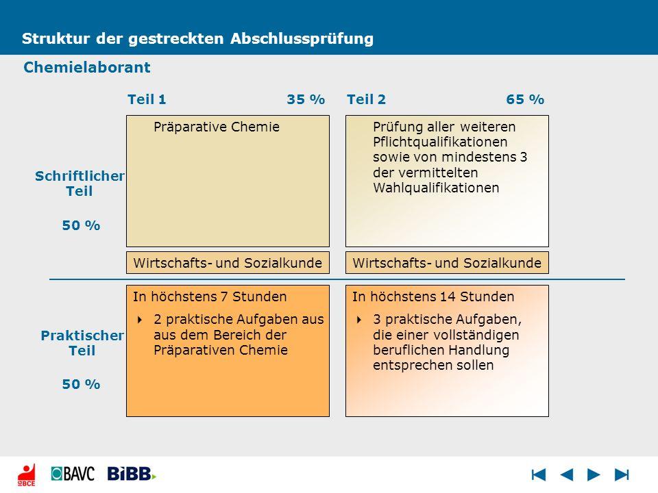 Struktur der gestreckten Abschlussprüfung Präparative ChemiePrüfung aller weiteren Pflichtqualifikationen sowie von mindestens 3 der vermittelten Wahl