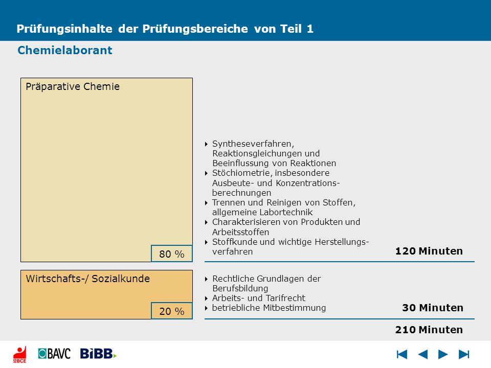 Prüfungsinhalte der Prüfungsbereiche von Teil 1 Chemielaborant Präparative Chemie Wirtschafts-/ Sozialkunde 80 % 20 % 120 Minuten 30 Minuten Rechtlich