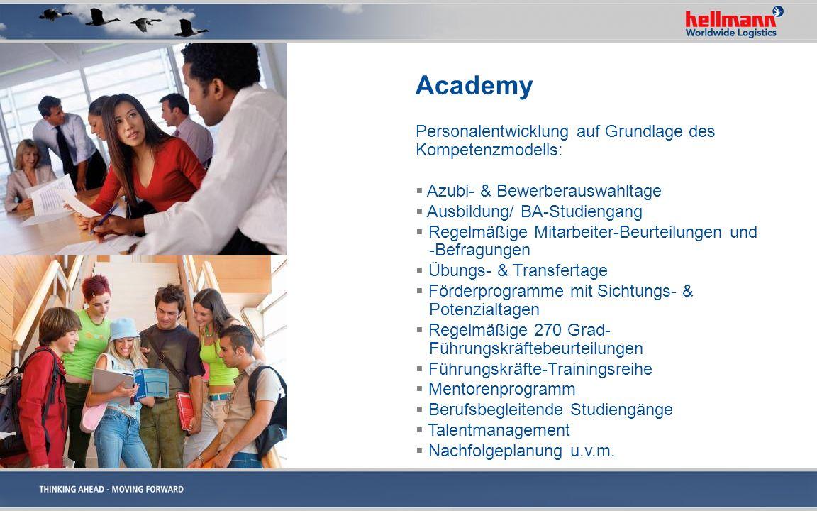 Academy Personalentwicklung auf Grundlage des Kompetenzmodells: Azubi- & Bewerberauswahltage Ausbildung/ BA-Studiengang Regelmäßige Mitarbeiter-Beurte