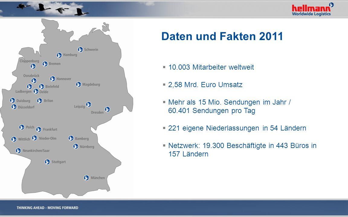 10.003 Mitarbeiter weltweit 2,58 Mrd. Euro Umsatz Mehr als 15 Mio. Sendungen im Jahr / 60.401 Sendungen pro Tag 221 eigene Niederlassungen in 54 Lände