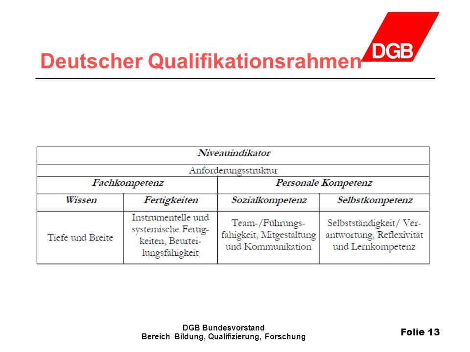 Folie 13 DGB Bundesvorstand Bereich Bildung, Qualifizierung, Forschung Deutscher Qualifikationsrahmen
