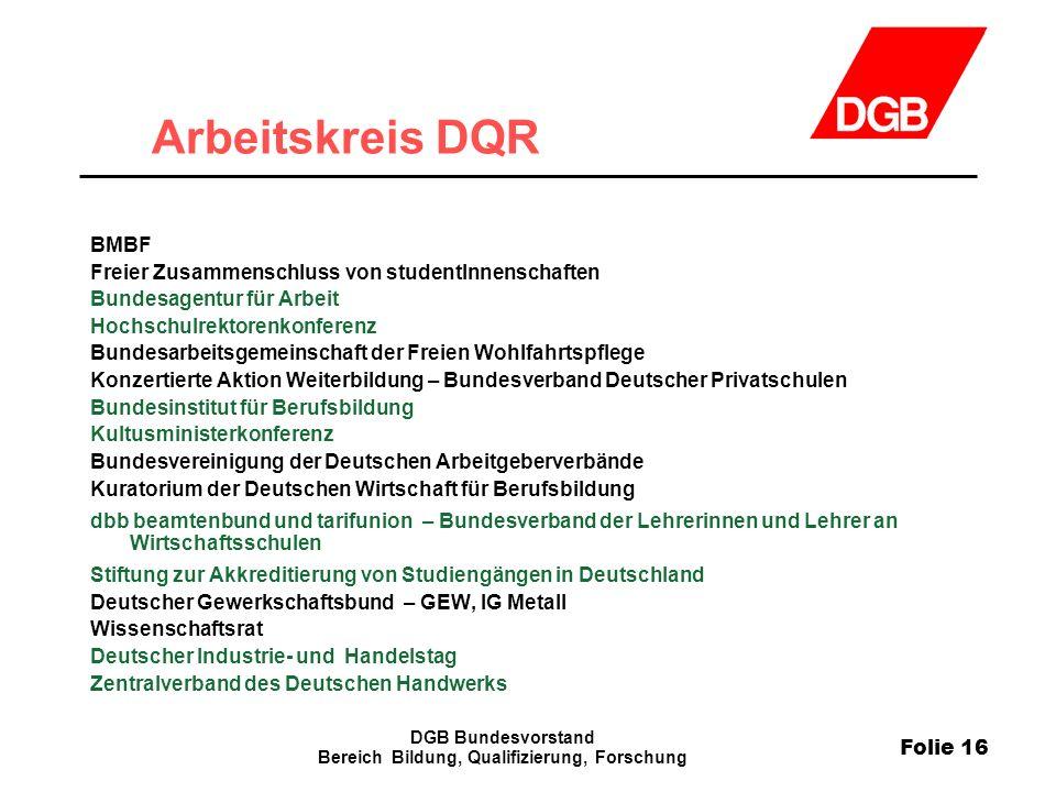 Folie 16 DGB Bundesvorstand Bereich Bildung, Qualifizierung, Forschung Arbeitskreis DQR BMBF Freier Zusammenschluss von studentInnenschaften Bundesage