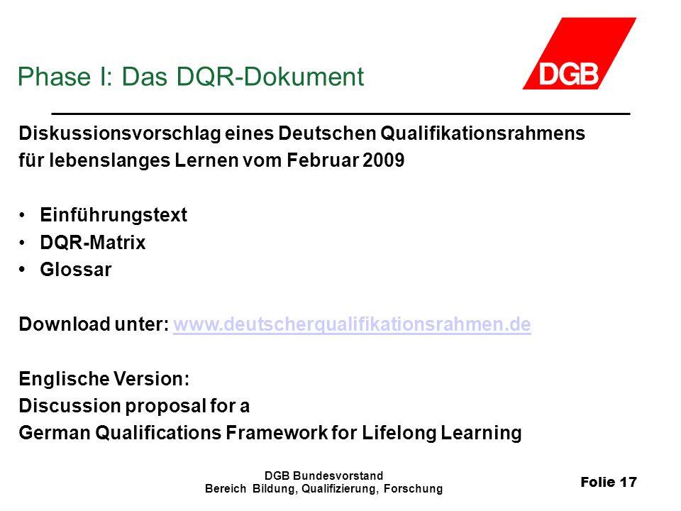 Folie 17 DGB Bundesvorstand Bereich Bildung, Qualifizierung, Forschung Diskussionsvorschlag eines Deutschen Qualifikationsrahmens für lebenslanges Ler