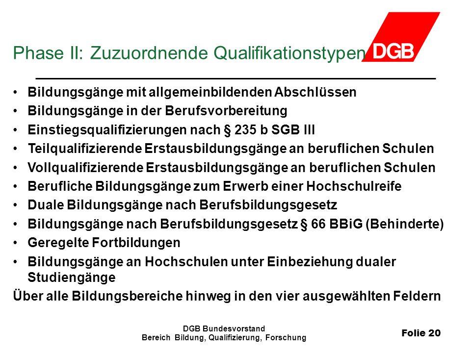 Folie 20 DGB Bundesvorstand Bereich Bildung, Qualifizierung, Forschung Phase II: Zuzuordnende Qualifikationstypen Bildungsgänge mit allgemeinbildenden