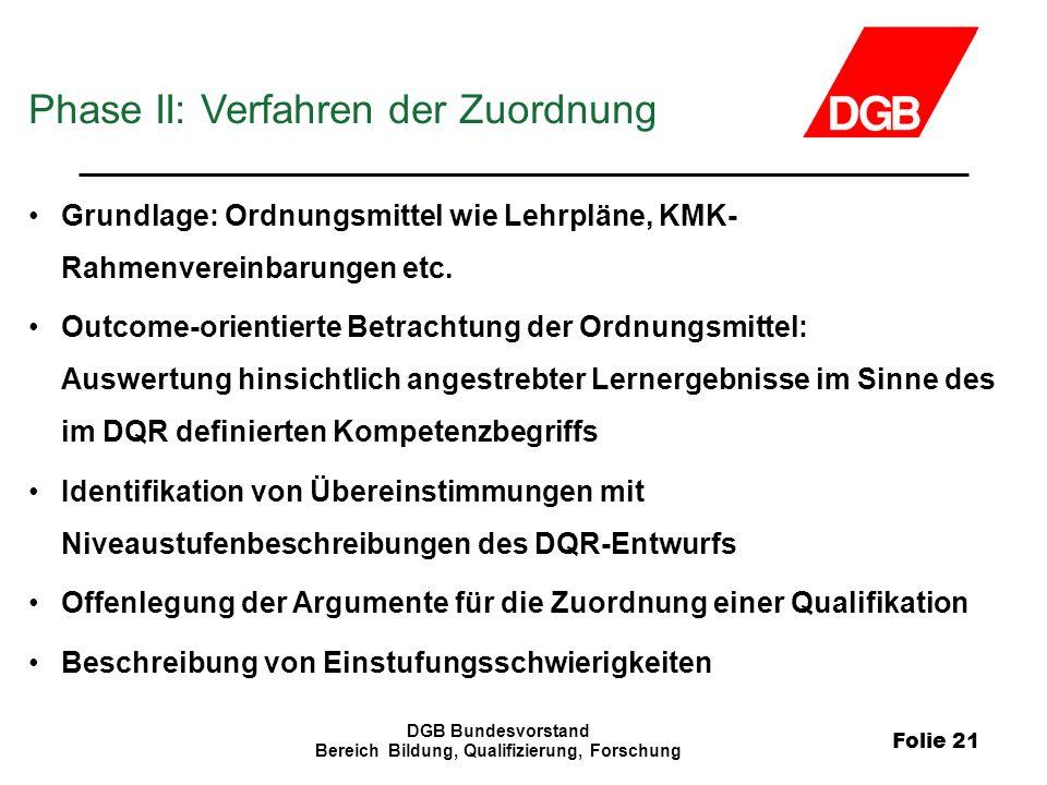 Folie 21 DGB Bundesvorstand Bereich Bildung, Qualifizierung, Forschung Phase II: Verfahren der Zuordnung Grundlage: Ordnungsmittel wie Lehrpläne, KMK-