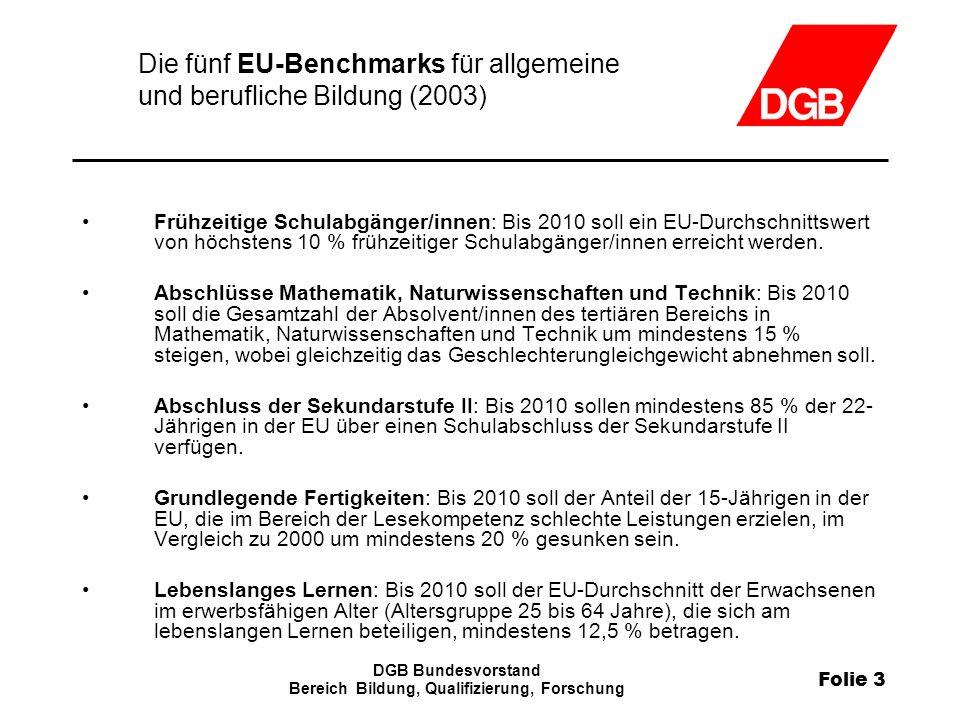 Folie 3 DGB Bundesvorstand Bereich Bildung, Qualifizierung, Forschung Die fünf EU-Benchmarks für allgemeine und berufliche Bildung (2003) Frühzeitige