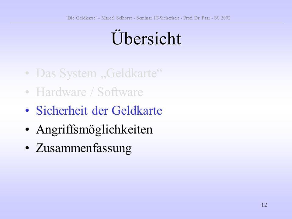 12 Übersicht Das System Geldkarte Hardware / Software Sicherheit der Geldkarte Angriffsmöglichkeiten Zusammenfassung