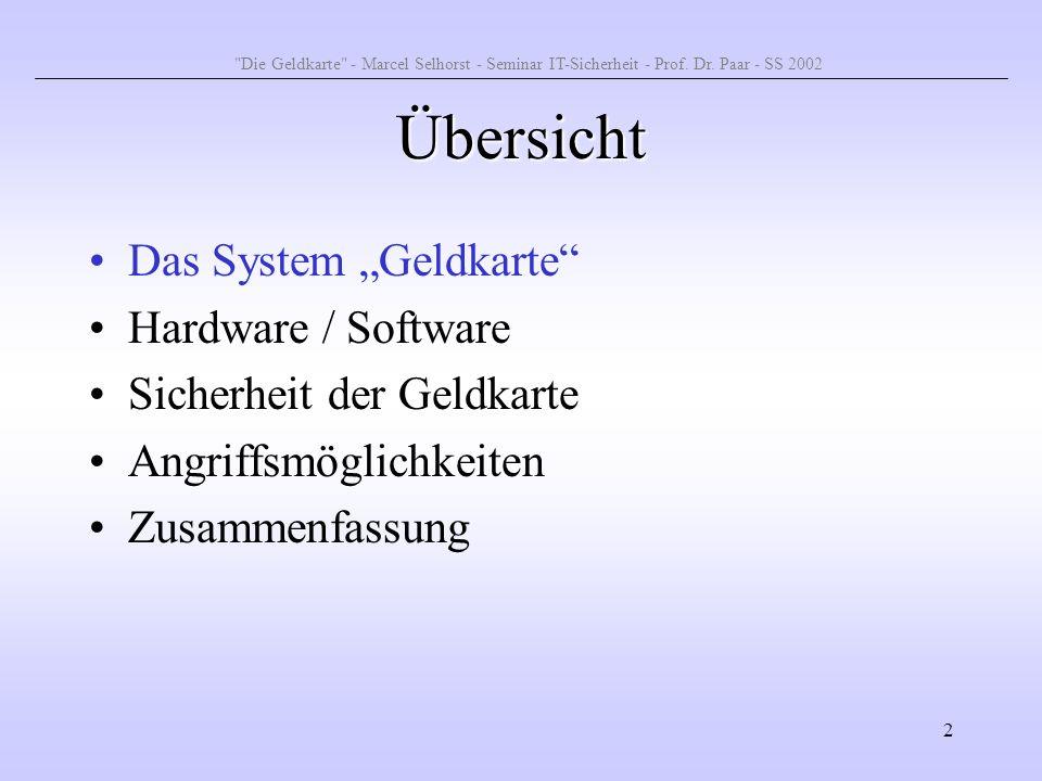 23 Übersicht Das System Geldkarte Hardware / Software Sicherheit der Geldkarte Angriffsmöglichkeiten Zusammenfassung Die Geldkarte - Marcel Selhorst - Seminar IT-Sicherheit - Prof.
