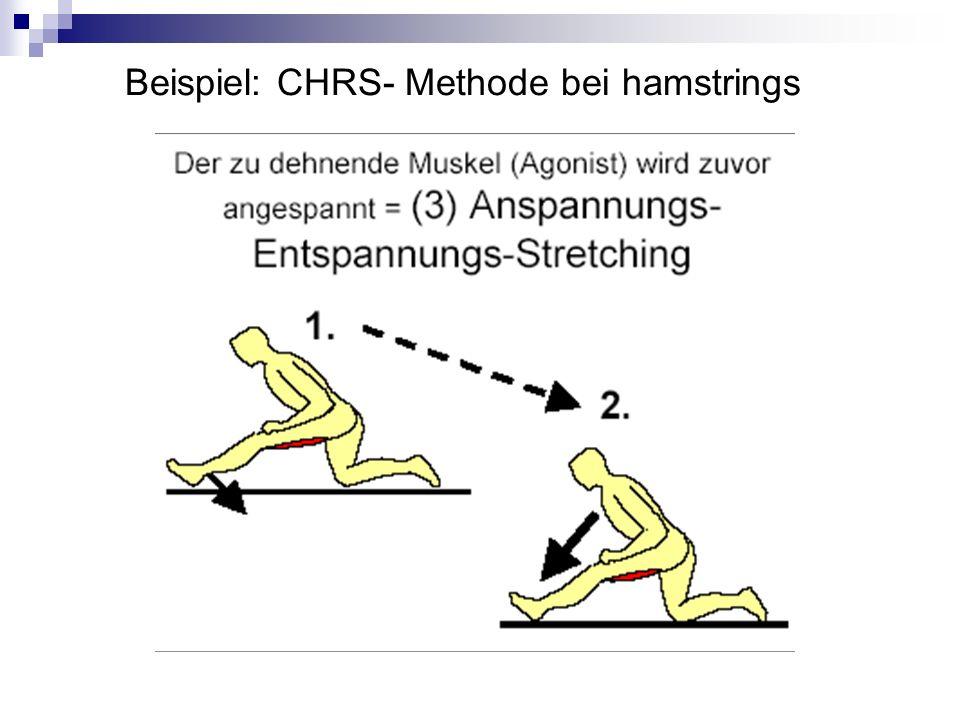 Anspannungs- Entspannungs- Dehnen Vorteile: durch die Nutzung der neuronalen Entspannungsmechanismen können günstige Ausgangsbedingungen für die nachfolgende Dehnphase geschaffen werden Besonders Verletzungsgefahr für Muskel- Sehnen- Komplex ist herabgesetzt durch die isometrische Kontraktion wird zusätzlich auch eine Kräftigung erzielt Nachteile: Die Nachteile des Anspannungs- Entspannungs- Dehnens sind fast identisch mit denen des passiv- statischen Dehnens.