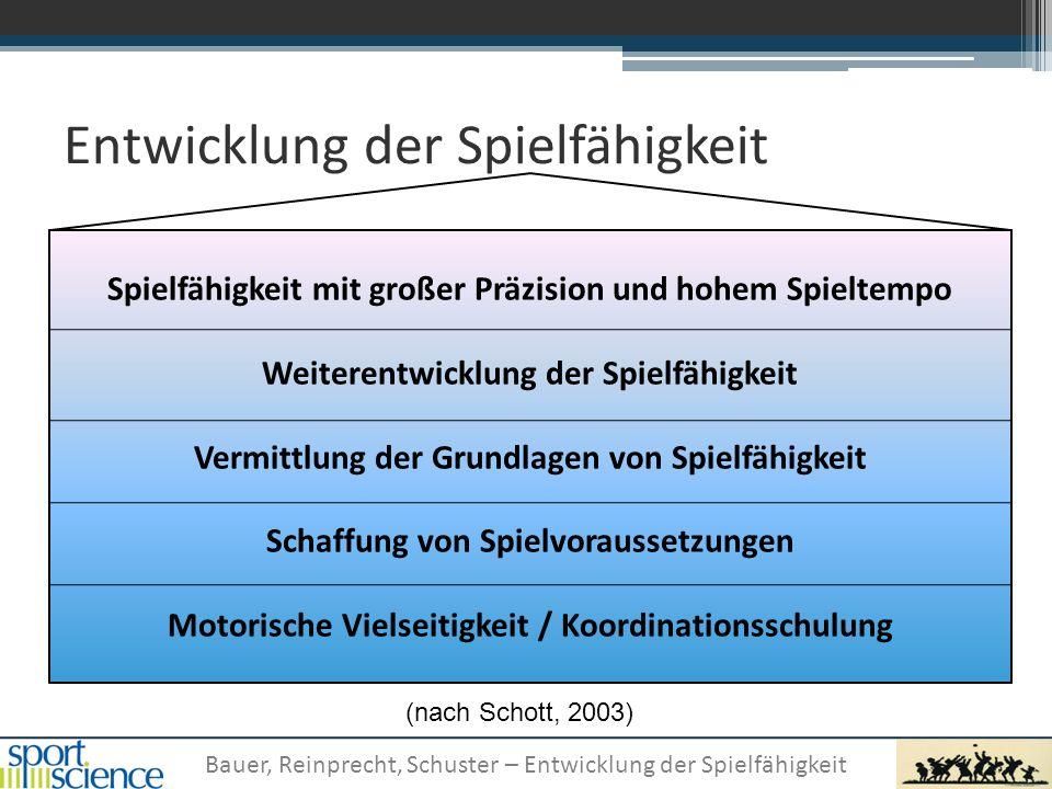 Bauer, Reinprecht, Schuster – Entwicklung der Spielfähigkeit Entwicklung der Spielfähigkeit Spielfähigkeit mit großer Präzision und hohem Spieltempo W