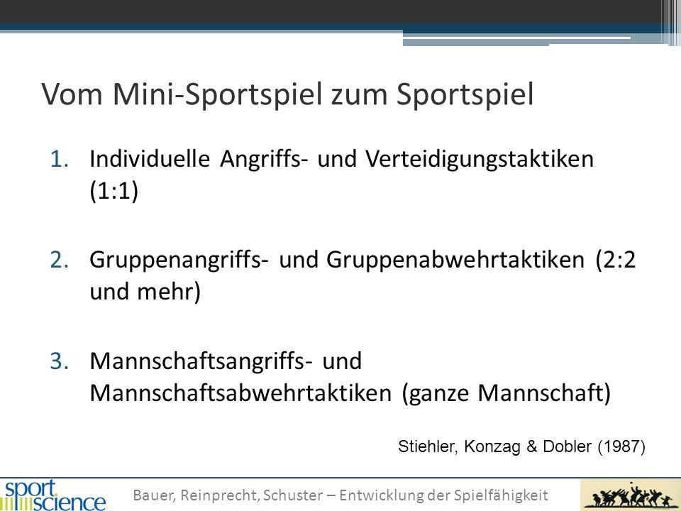 Bauer, Reinprecht, Schuster – Entwicklung der Spielfähigkeit Vom Mini-Sportspiel zum Sportspiel 1.Individuelle Angriffs- und Verteidigungstaktiken (1: