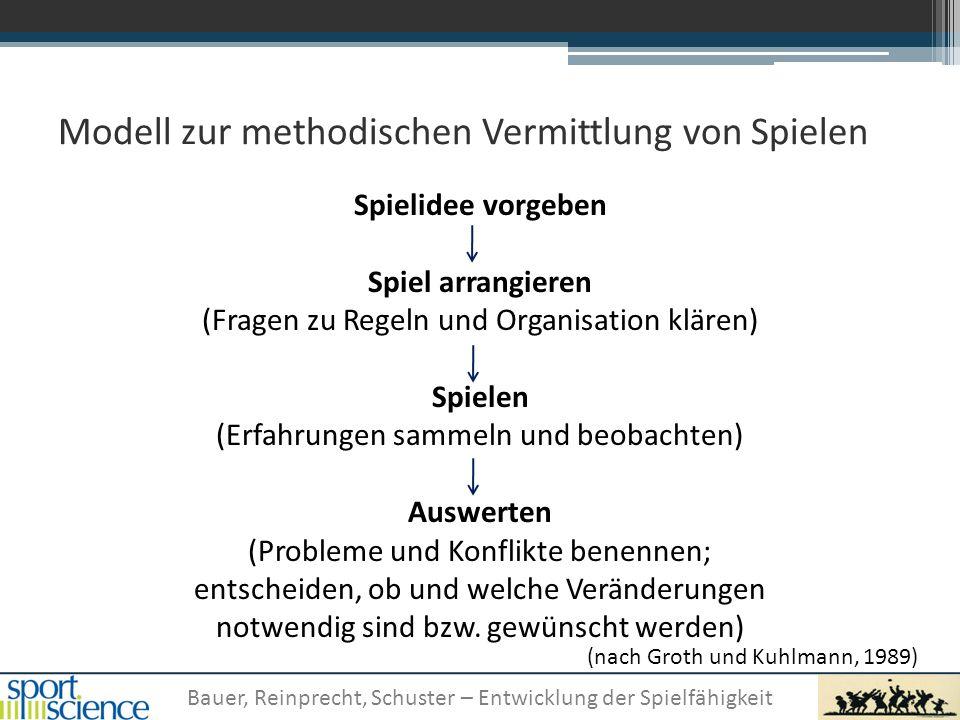 Bauer, Reinprecht, Schuster – Entwicklung der Spielfähigkeit Modell zur methodischen Vermittlung von Spielen Spielidee vorgeben Spiel arrangieren (Fra