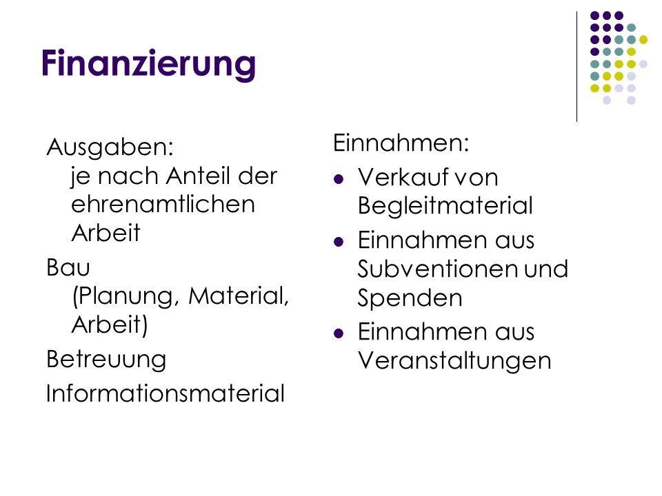 Finanzierung Ausgaben: je nach Anteil der ehrenamtlichen Arbeit Bau (Planung, Material, Arbeit) Betreuung Informationsmaterial Einnahmen: Verkauf von
