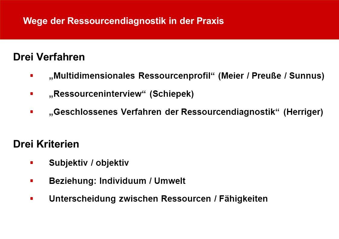 Wege der Ressourcendiagnostik in der Praxis Drei Verfahren Multidimensionales Ressourcenprofil (Meier / Preuße / Sunnus) Ressourceninterview (Schiepek