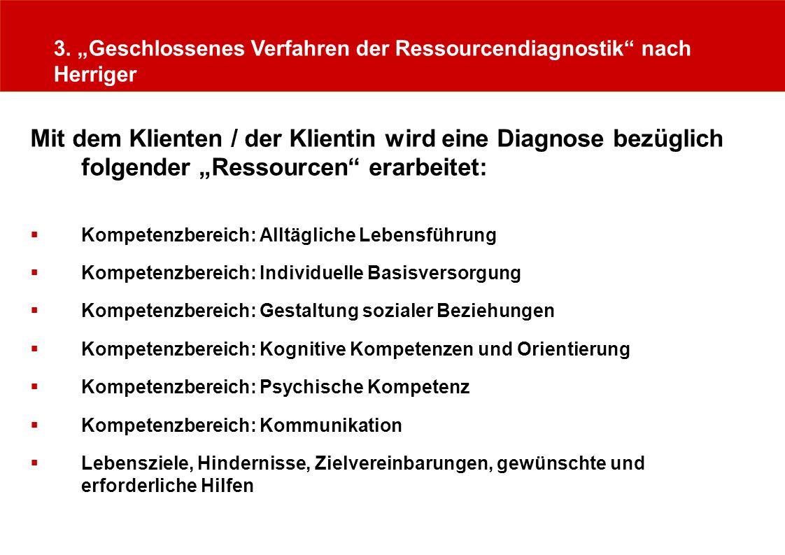3. Geschlossenes Verfahren der Ressourcendiagnostik nach Herriger Mit dem Klienten / der Klientin wird eine Diagnose bezüglich folgender Ressourcen er