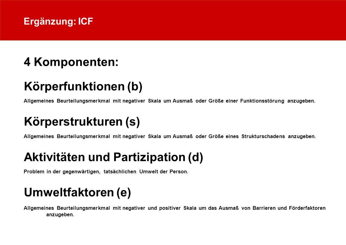 Ergänzung: ICF 4 Komponenten: Körperfunktionen (b) Allgemeines Beurteilungsmerkmal mit negativer Skala um Ausmaß oder Größe einer Funktionsstörung anz