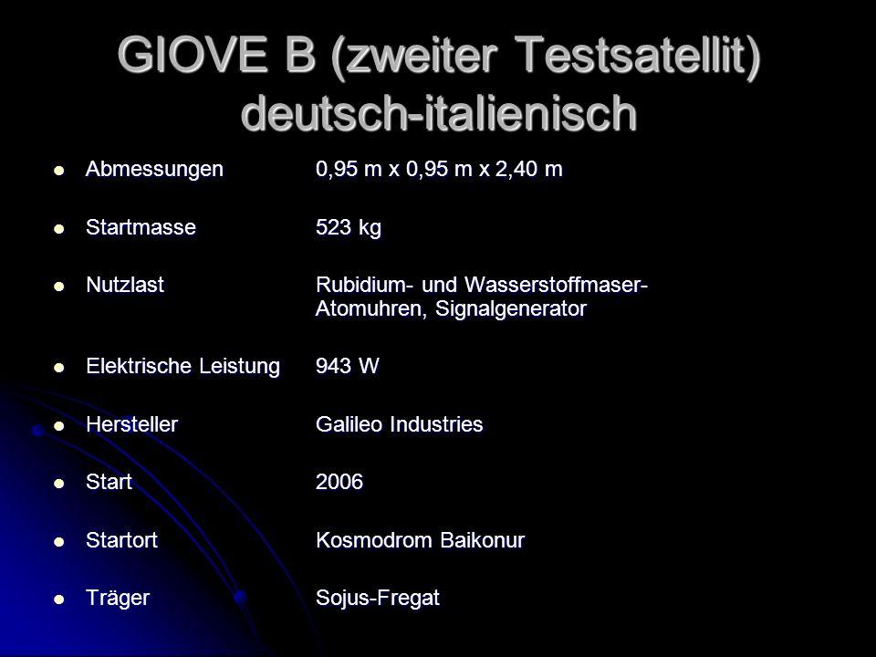 GIOVE B (zweiter Testsatellit) deutsch-italienisch Abmessungen0,95 m x 0,95 m x 2,40 m Abmessungen0,95 m x 0,95 m x 2,40 m Startmasse523 kg Startmasse