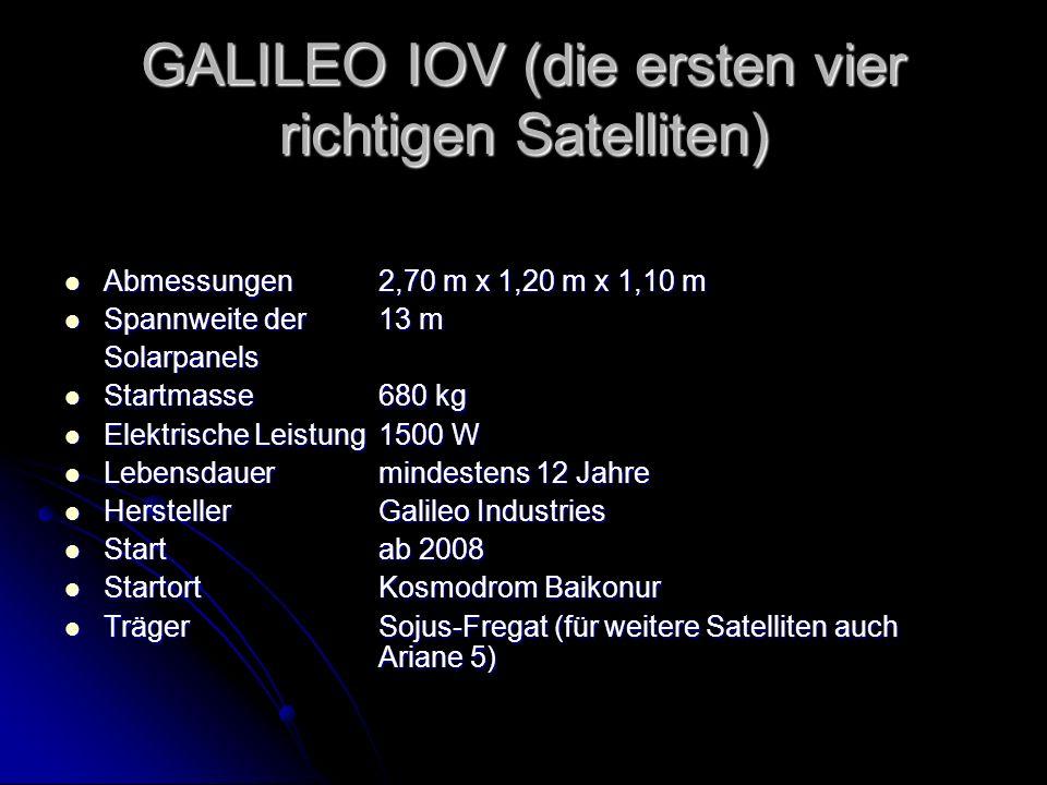 GALILEO IOV (die ersten vier richtigen Satelliten) Abmessungen2,70 m x 1,20 m x 1,10 m Abmessungen2,70 m x 1,20 m x 1,10 m Spannweite der13 m Spannwei