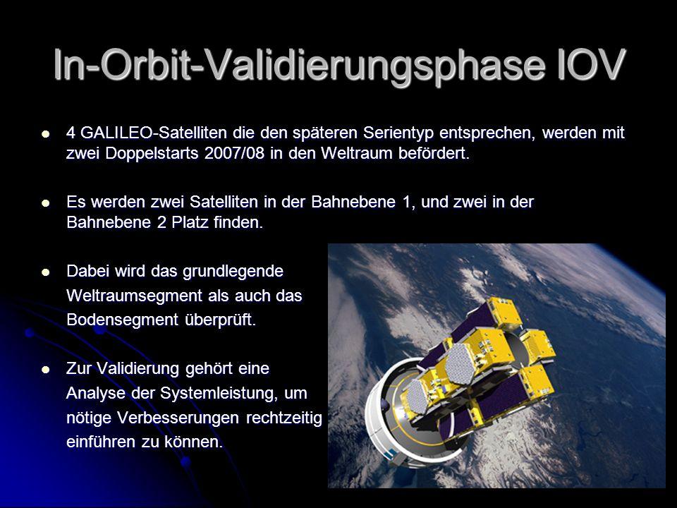In-Orbit-Validierungsphase IOV 4 GALILEO-Satelliten die den späteren Serientyp entsprechen, werden mit zwei Doppelstarts 2007/08 in den Weltraum beför
