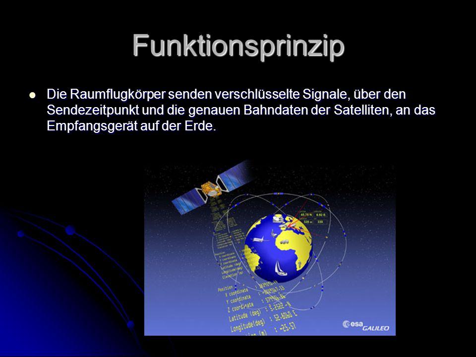Funktionsprinzip Die Raumflugkörper senden verschlüsselte Signale, über den Sendezeitpunkt und die genauen Bahndaten der Satelliten, an das Empfangsge