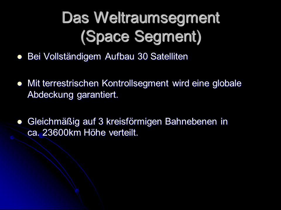 Das Weltraumsegment (Space Segment) Bei Vollständigem Aufbau 30 Satelliten Bei Vollständigem Aufbau 30 Satelliten Mit terrestrischen Kontrollsegment w