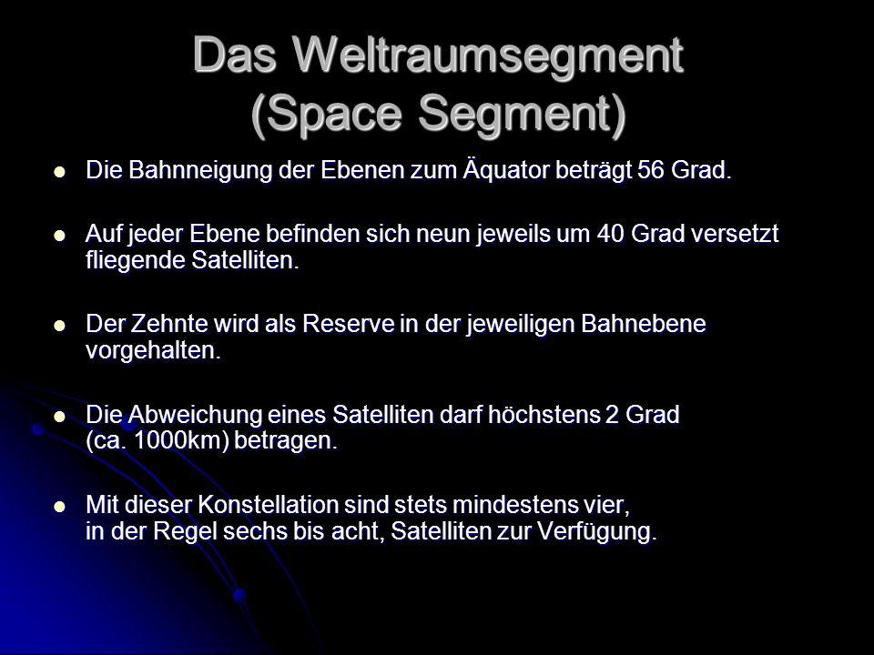 Das Weltraumsegment (Space Segment) Die Bahnneigung der Ebenen zum Äquator beträgt 56 Grad. Die Bahnneigung der Ebenen zum Äquator beträgt 56 Grad. Au