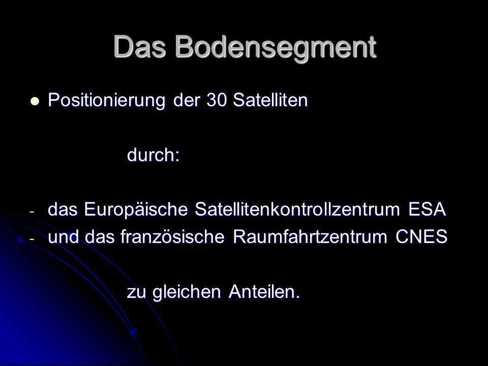 Das Bodensegment Positionierung der 30 Satelliten Positionierung der 30 Satellitendurch: - das Europäische Satellitenkontrollzentrum ESA - und das fra