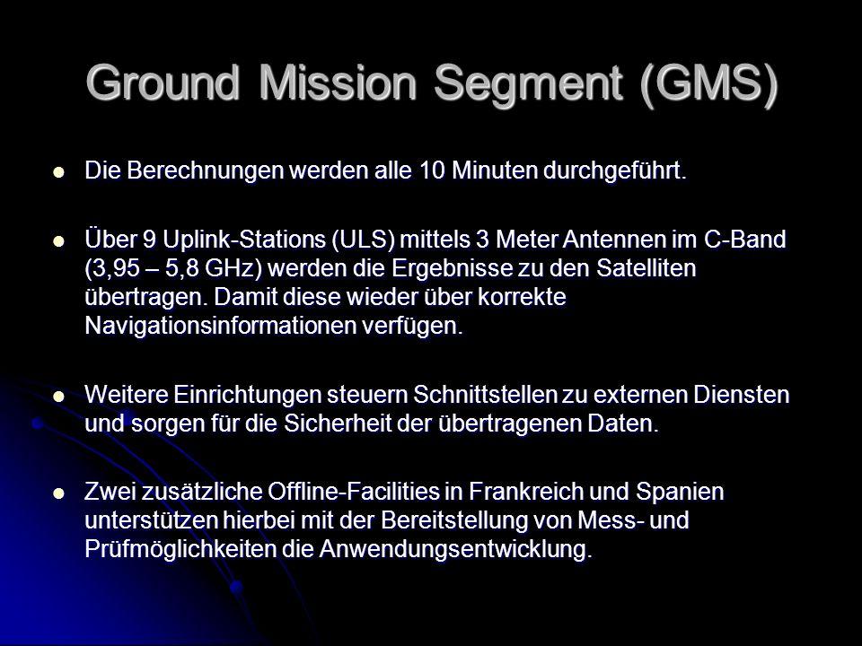 Ground Mission Segment (GMS) Die Berechnungen werden alle 10 Minuten durchgeführt. Die Berechnungen werden alle 10 Minuten durchgeführt. Über 9 Uplink