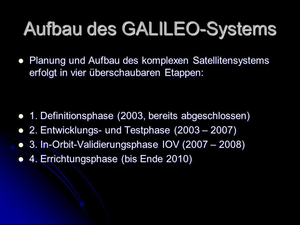 Aufbau des GALILEO-Systems Planung und Aufbau des komplexen Satellitensystems erfolgt in vier überschaubaren Etappen: Planung und Aufbau des komplexen