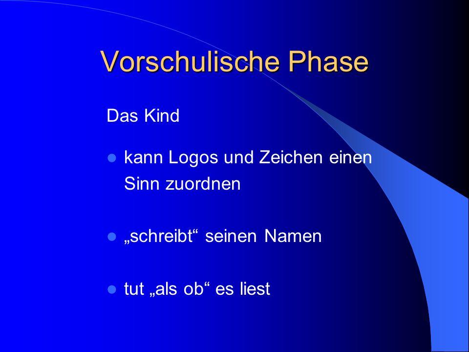 Stufenentwicklung Vorschulische Phase Alphabetische Phase Orthografische Phase Morphematische Phase Wortübergreifende Strategie