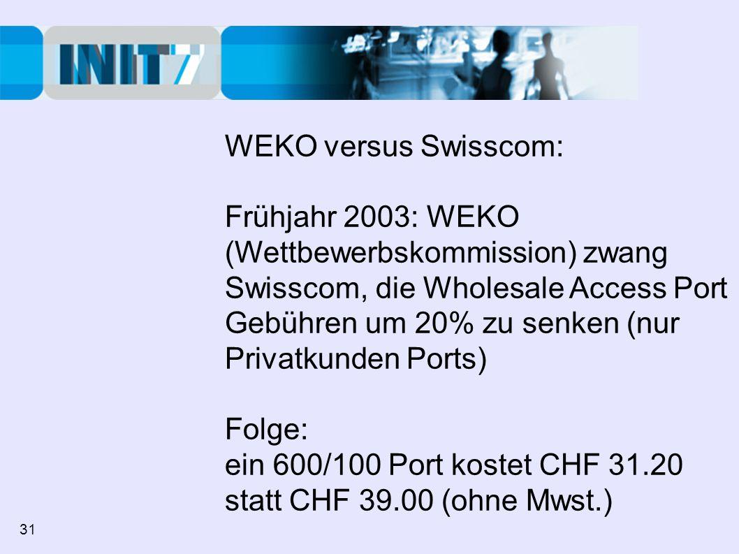 WEKO versus Swisscom: Frühjahr 2003: WEKO (Wettbewerbskommission) zwang Swisscom, die Wholesale Access Port Gebühren um 20% zu senken (nur Privatkunden Ports) Folge: ein 600/100 Port kostet CHF 31.20 statt CHF 39.00 (ohne Mwst.) 31